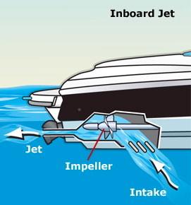jet boat power