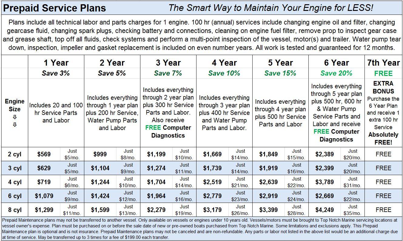 Prepaid Maintenance Plans